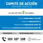 General Alvarado: Parte Covid-19 del día jueves 2 de abril